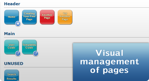 Visual management of pages
